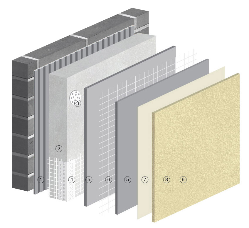 Terraco Eifs Exterior Insulation Finishing System Components Adhesive Insulation Boards